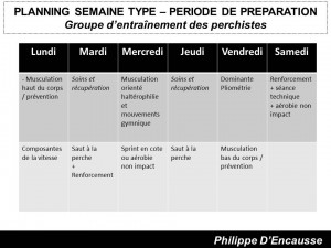 planning_philippe_daucausse
