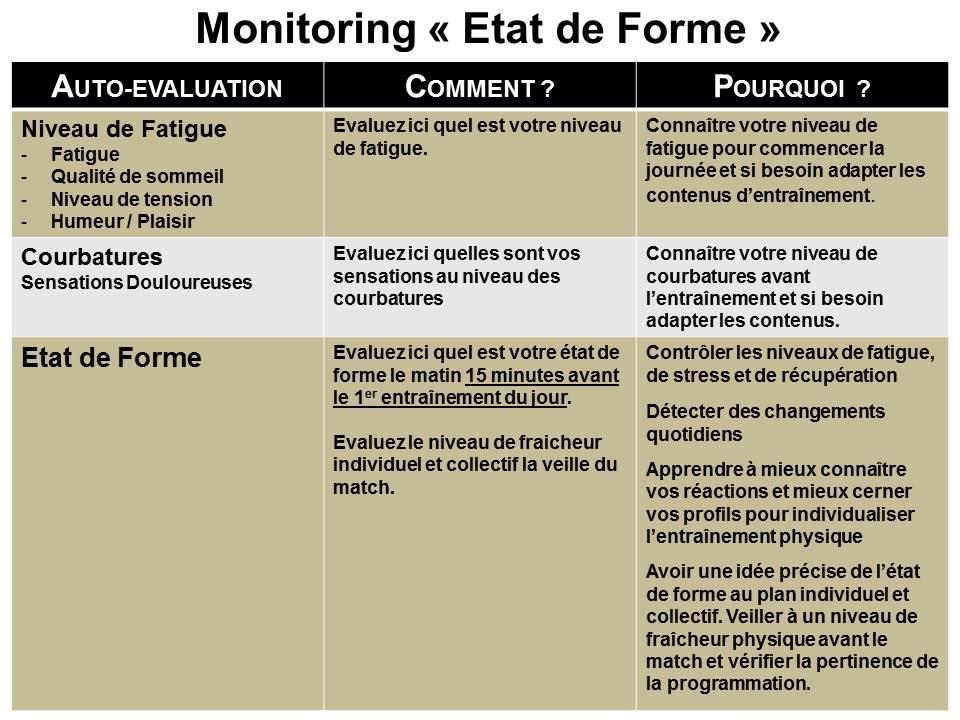 monitoring_etat_de_forme