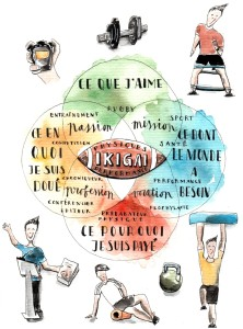 thumbnail_Ikigai Benjamin version 2